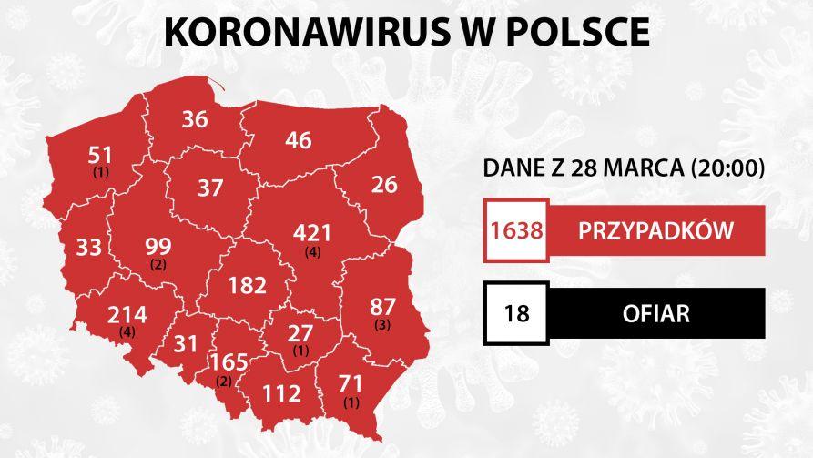 Mamy nowe przypadki zakażenia koronawirusem (fot. portla tvp.info)