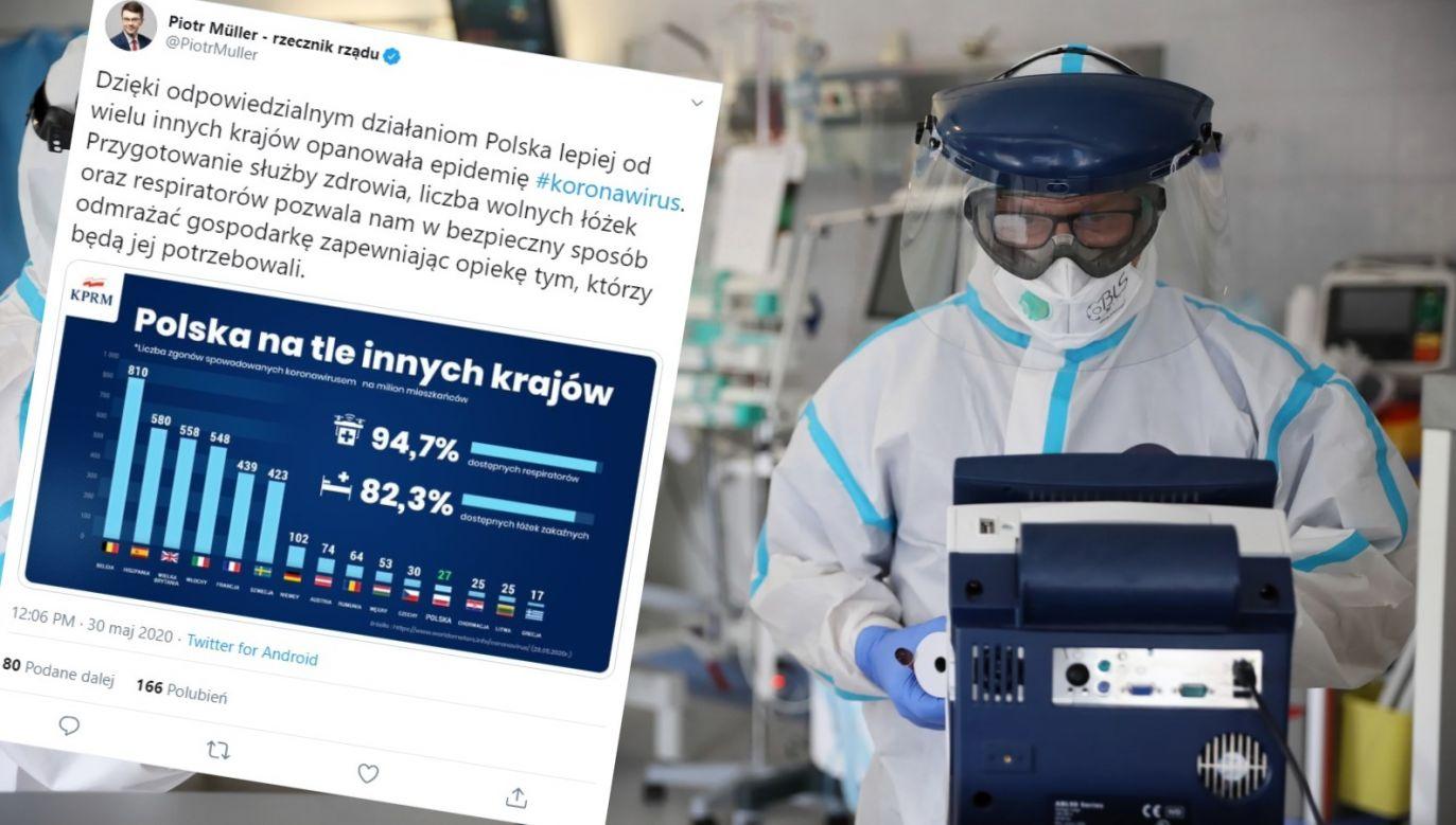 Na dowód swoich słów Piotr Müller przytoczył dane zestawiające sytuację w Polsce z tą z innych krajów (fot. PAP/Leszek Szymański; Twitter/Piotr Müller- rzecznik rządu)