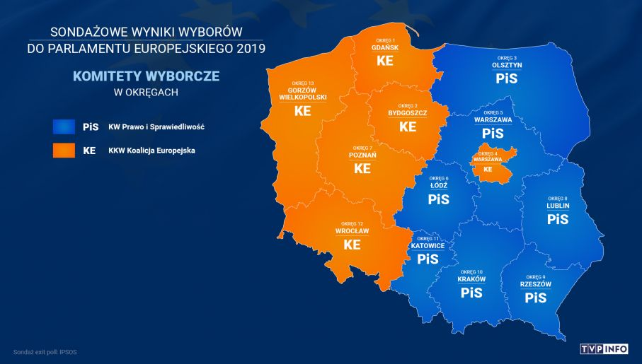 PiS zwycięża w siedmiu okręgach  Znamy wyniki wyborów do PE