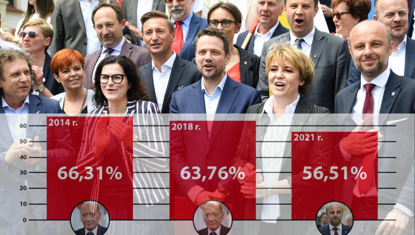 Rzeszów. Konrad Fijołek zwycięzcą wyborców (fot. PAP/Darek Delmanowicz; infografika tvp.info)